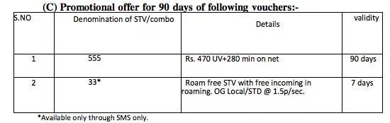 BSNL  Promotional STVs - STV555 and STV33