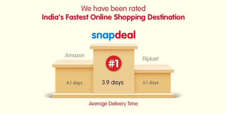 Snapdeal got the Fastest Delivery of products across India (Report)