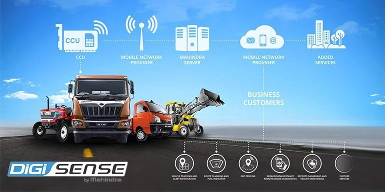 Mahindra unveils DiGiSENSE platform - 24x7 tracks your vehicle's vital information