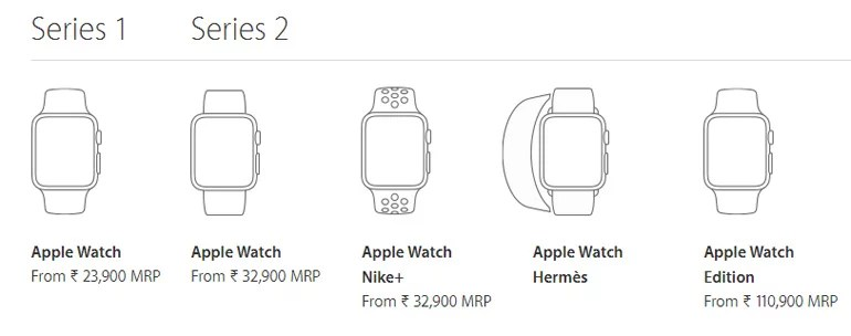 Apple Watch Series 2 India pricing
