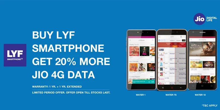 Reliance Jio now offers 20 percent more 4G data on LYF Smartphones