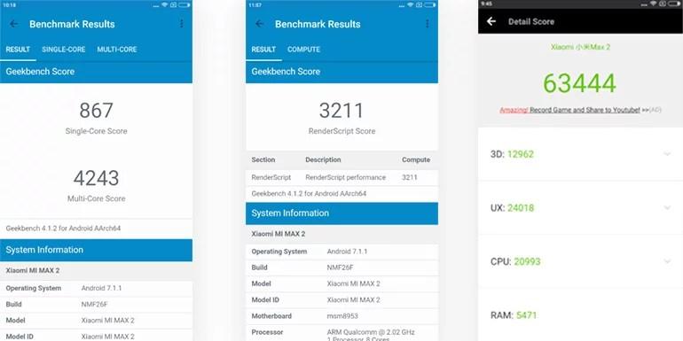 Xiaomi Mi Max 2 India Review - Benchmark -scores