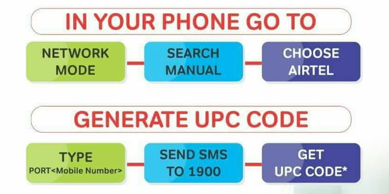 Generate UPC code while your current telecom network in Down