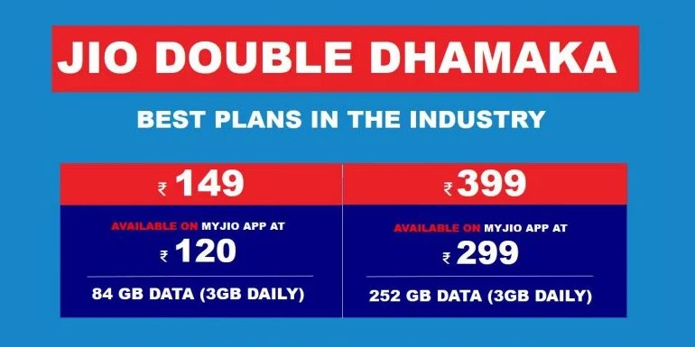 Reliance Jio Double Dhamaka Offer