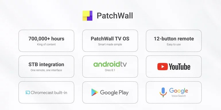 Xiaomi Brings Android TV Experience To Mi Smart TVs