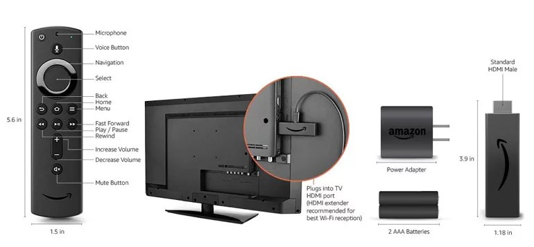 Fire TV Stick 4K with Alexa Voice Remote technical details
