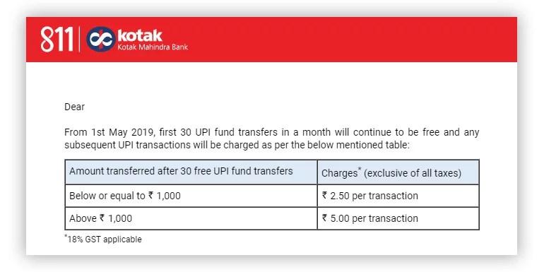 Kotak Mahindra Bank UPI transaction charges and fees