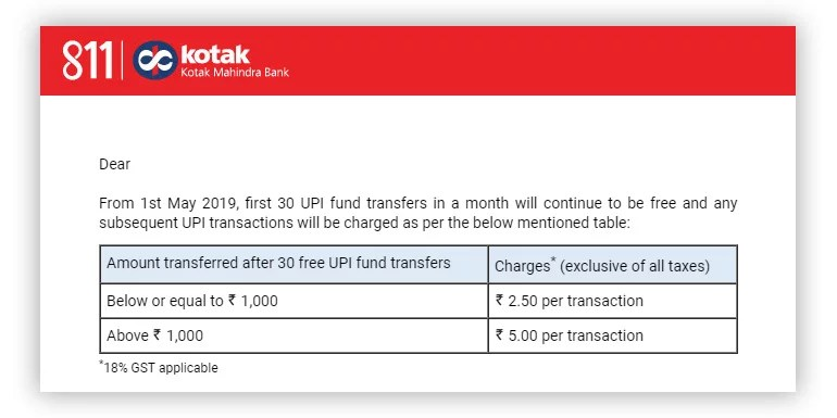 Kotak Mahindra Bank UPI transaction charges and fees