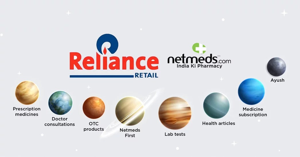 Reliance Retail acquires Netmeds
