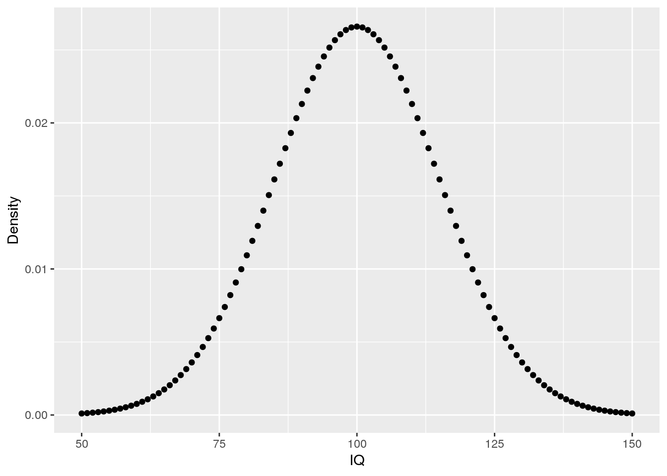 R for applications in data science