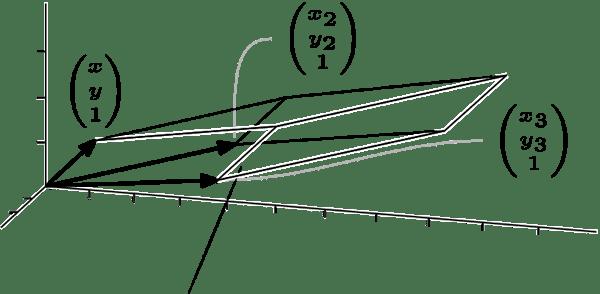 linear algebra problem