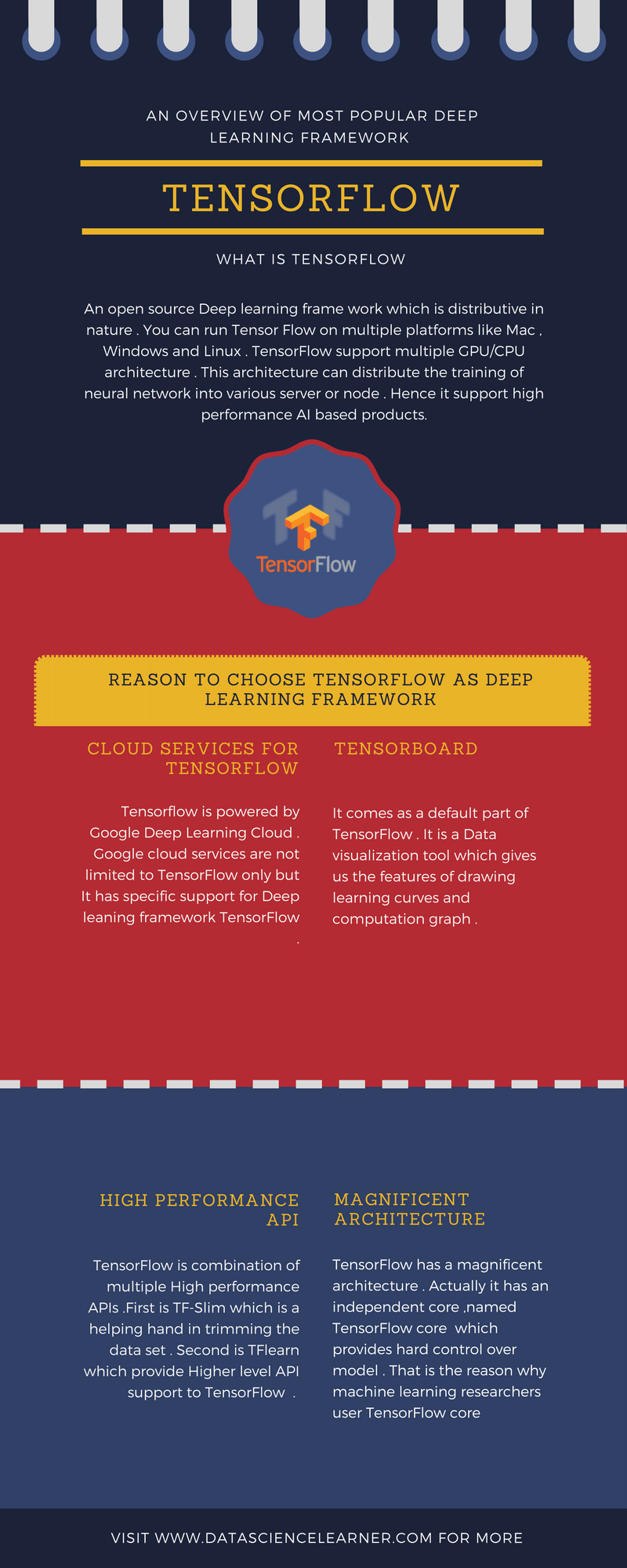 An overview of Most Popular Deep Learning Framework : TensorFlow
