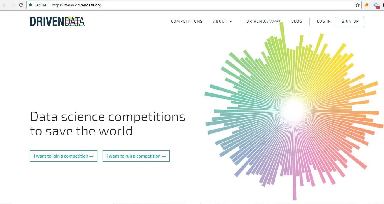 Collaborative Data Science Platform Data Driven