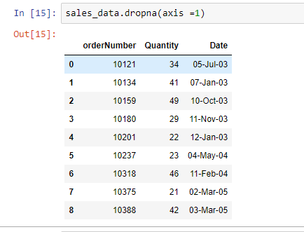 delete columns with null values