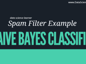 Naive bayes classifier Featured Image