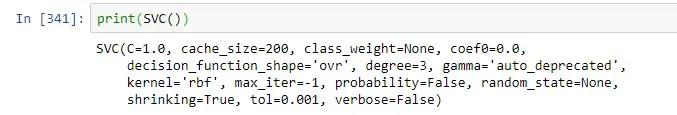 SVC Parameters
