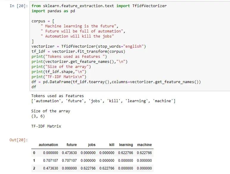 tf-idf matrix for the corpus