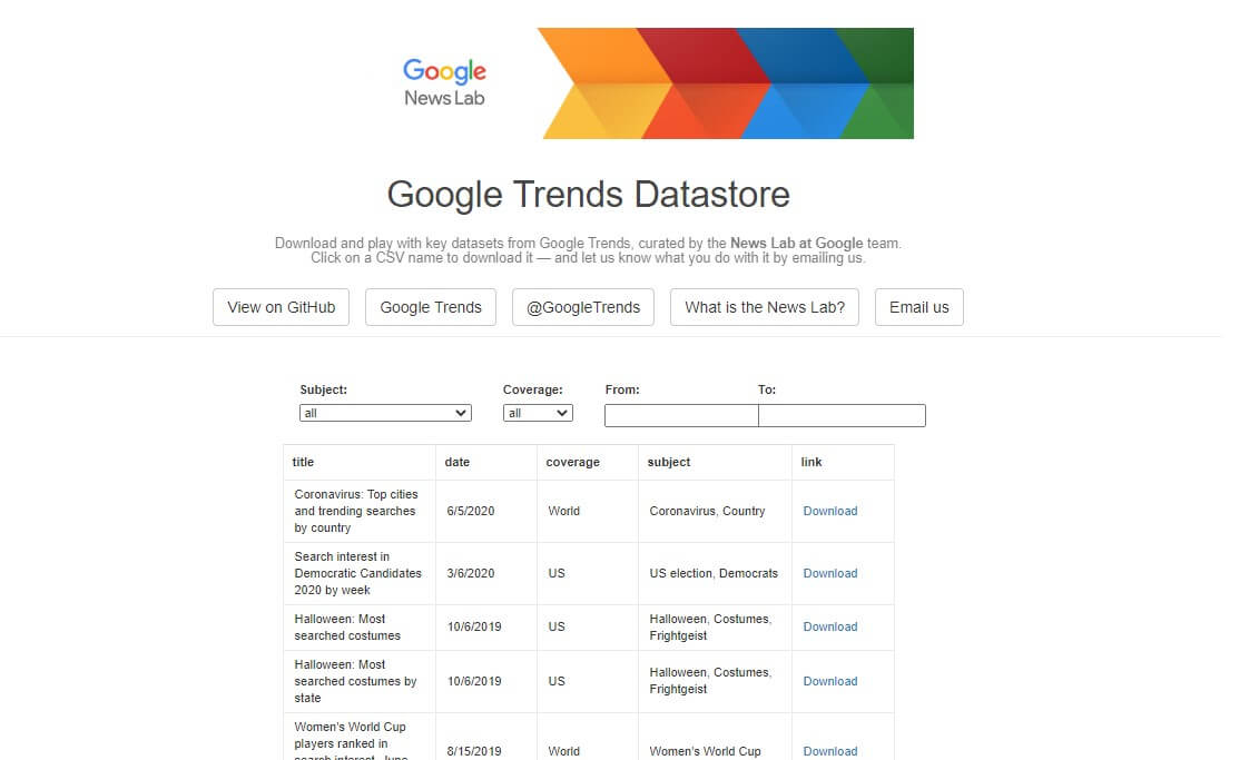 Google Trends Datastore Offical Website Image