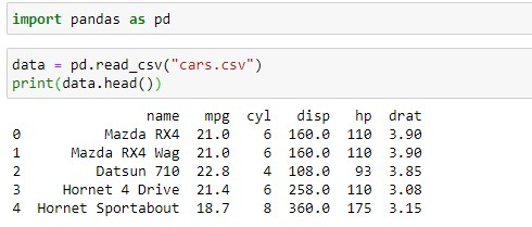 Not properly imported pandas module after removing error in Jupyter Notebook