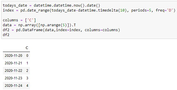 Dataframe 2 Creation for merging on index