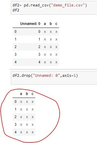 Drop the Unnamed Column in Pandas using drop() method