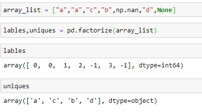 Eliminating Missing Values from the List using factorize() method