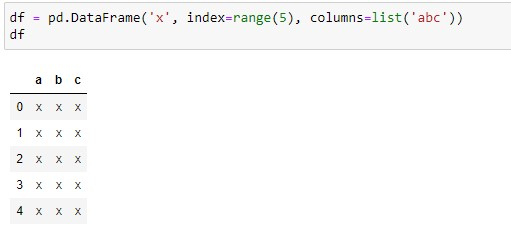 Sample DataFrame Creation for Unnamed Column Example
