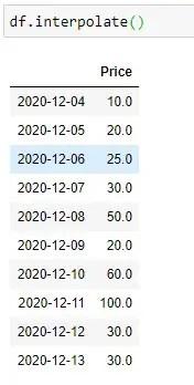Filling the NaN values using pandas interpolate