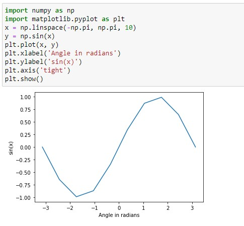 Generate and Plot the Sin wave