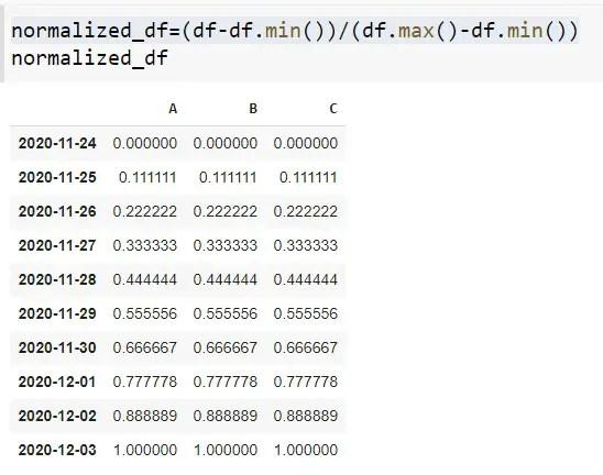 Normalized data using Formulae