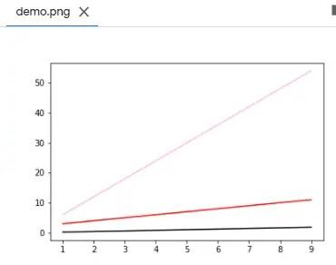 matplotlib savefig example