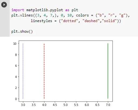 matplotlib vlines multiple 2