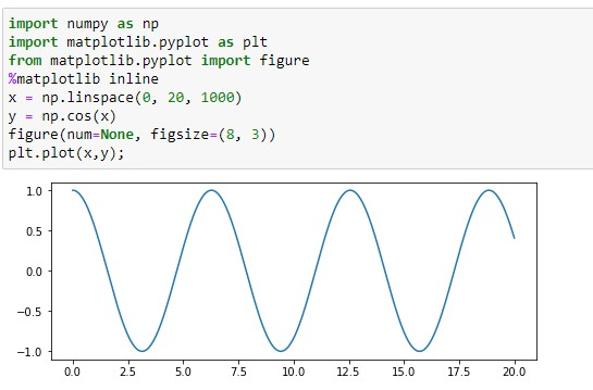 Changing the size using Matplotlib figsize