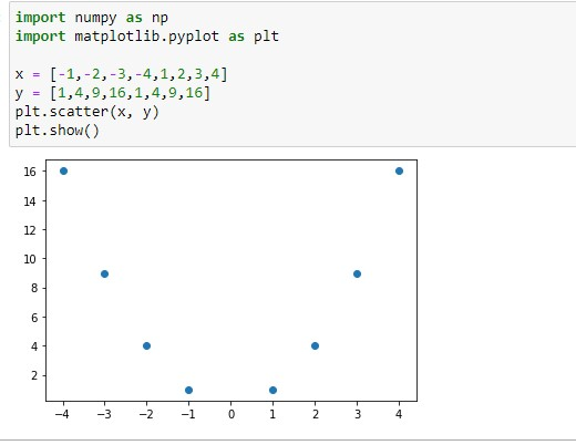 Scatter plot using x and y values seprately