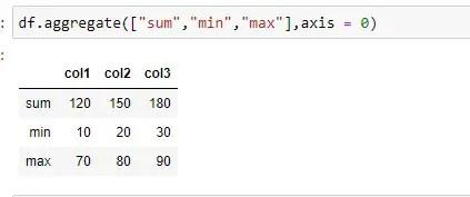 Aggregate over columns on min ,sum ,max