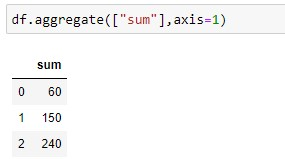 Aggregate over rows on sum