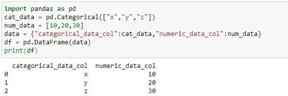 Sample Dataframe for pandas describe() method