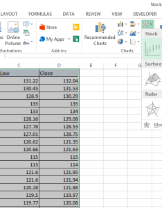 Stock chart in excel also or candlestick datascience rh datasciencemadesimple