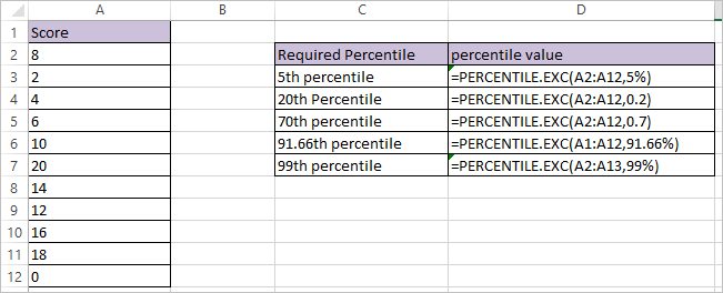 PERCENTILE.EXC Function in Excel - DataScience Made Simple