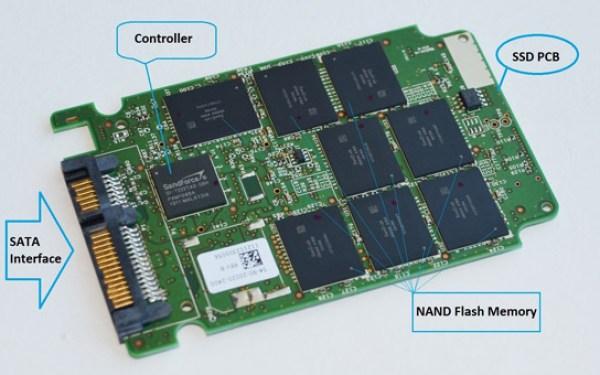 Izgled SSD kontrolersa