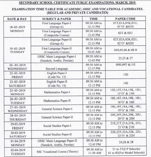 AP SSC Time Table 2020 BSEAP 10th Class Exam Schedule Download