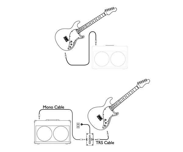 Elguitar, Line 6 Variax 300 Guitar med 28 presets.(Fender