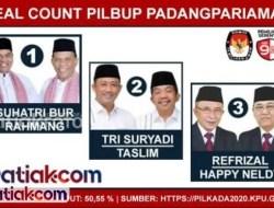 Rekap Hasil Pilkada Padangpariaman 50,55 Persen