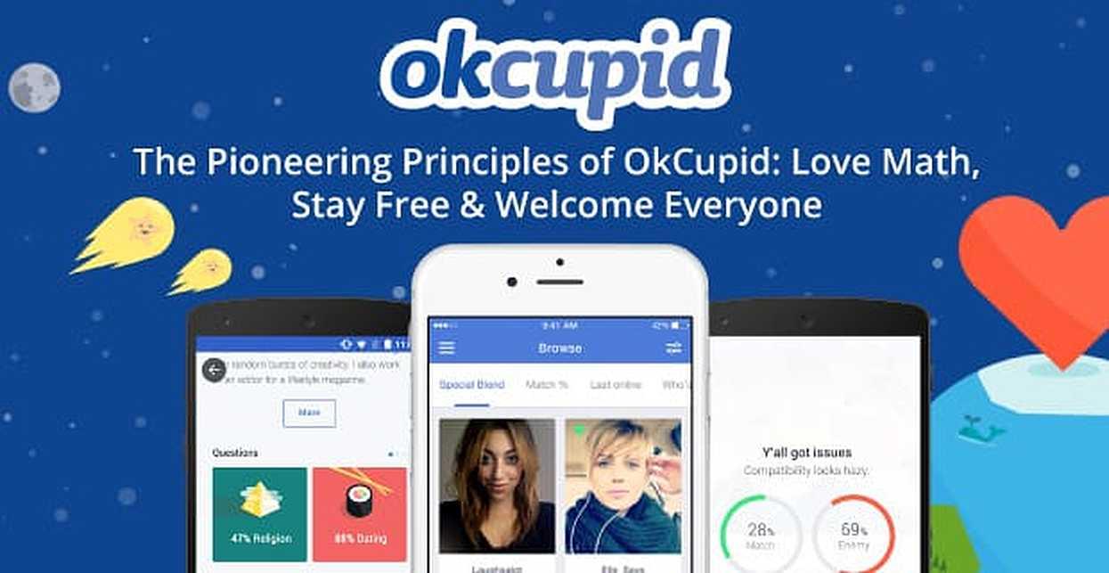 okcupid s pioneering business
