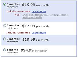 Cost of match com per month