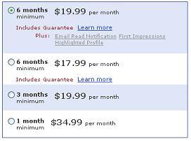 Match com prices per month