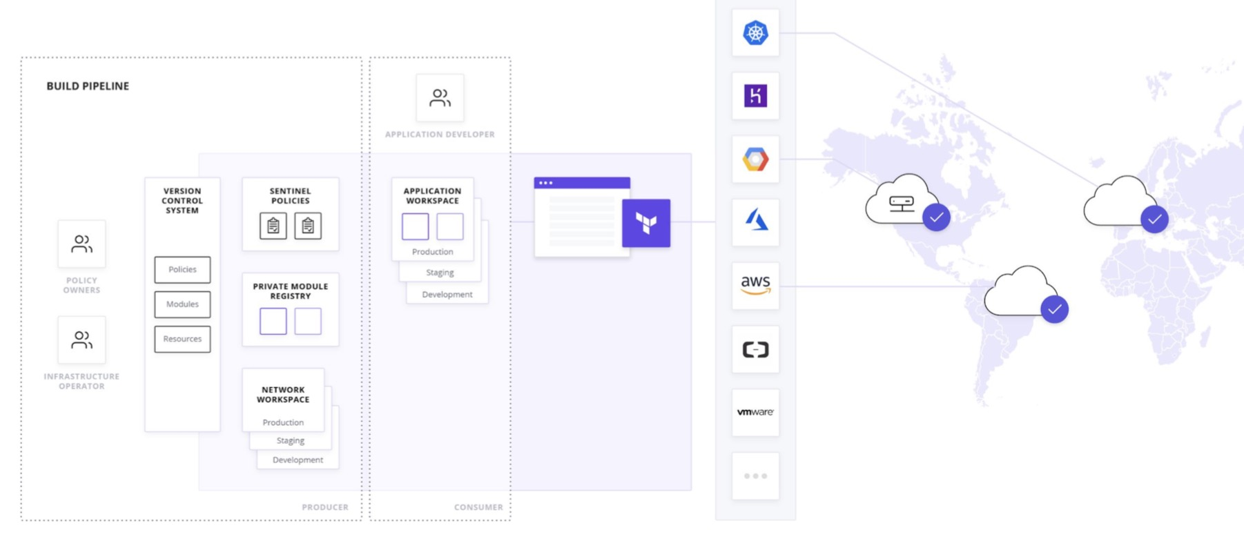 why not build our own enterprise features on top of terraform open source  [ 1802 x 807 Pixel ]