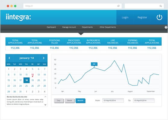 iintegra reporting screen