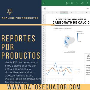 Reporte e impo o exportaciones de determinados productos