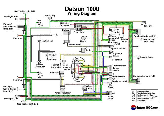 Rb20 alternator wiring diagram love wiring diagram ideas sr20 wiring diagram into anything free asfbconference2016 Choice Image